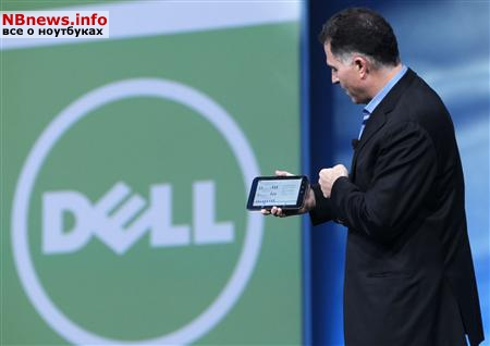 Dell Looking Glass